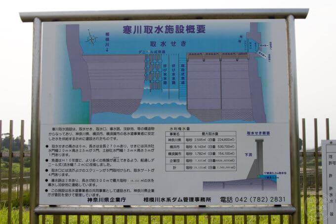 寒川取水施設の概要が書かれた看板