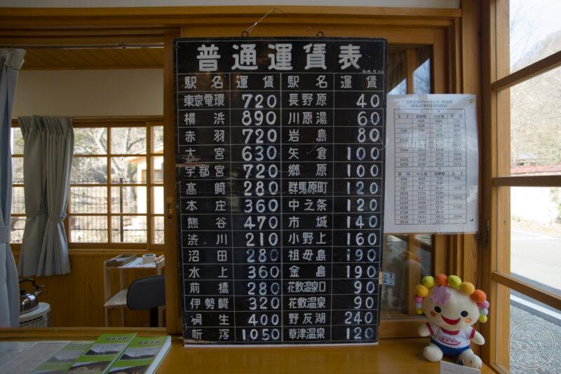 受付横に展示されている普通運賃表